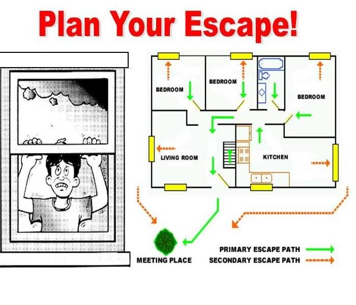 General Household Escape Planning